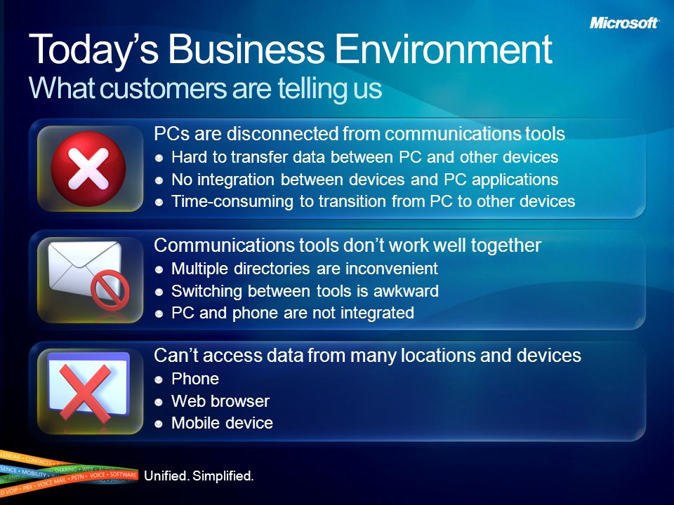 Today's Business Environment What customers are telling us