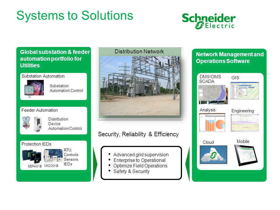 Systems to Solutions Distribution Network
