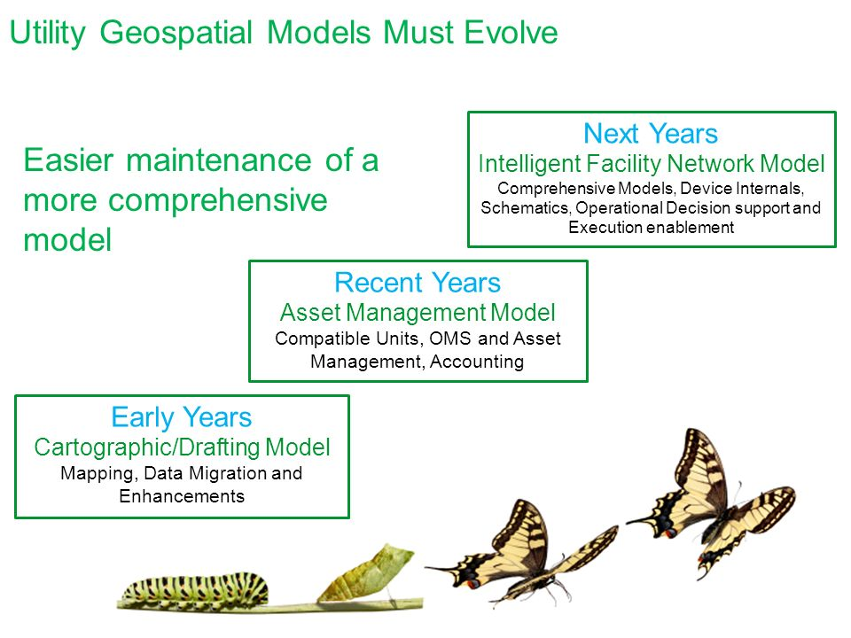 Utility Geospatial Models Must Evolve