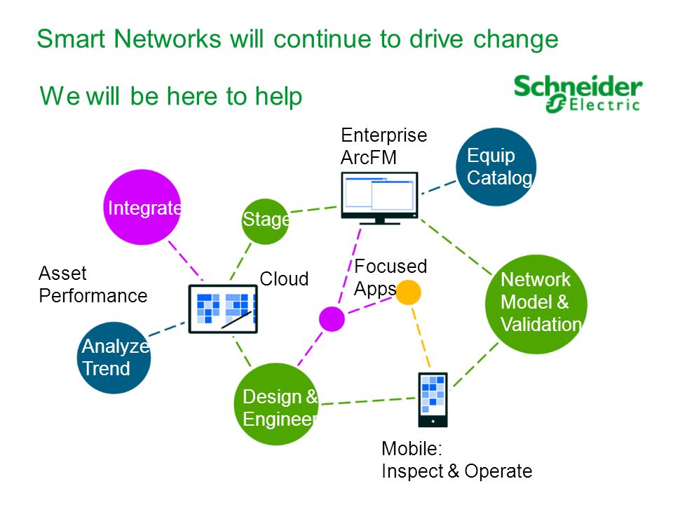 Smart Networks will continue to drive change
