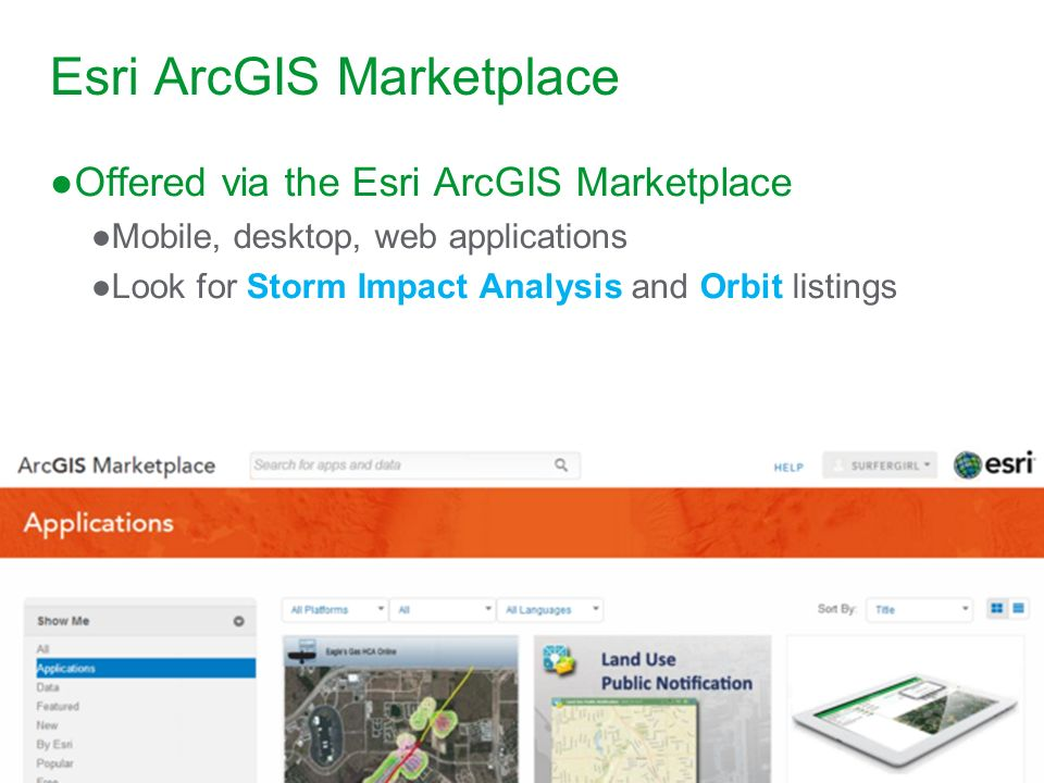 Esri ArcGIS Marketplace