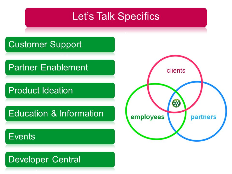 Let's Talk Specifics Customer Support Partner Enablement