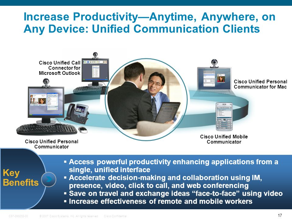 Increase Productivity—Anytime, Anywhere, on Any Device: Unified Communication Clients