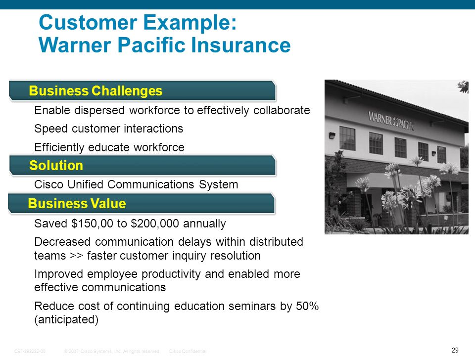 Customer Example: Warner Pacific Insurance