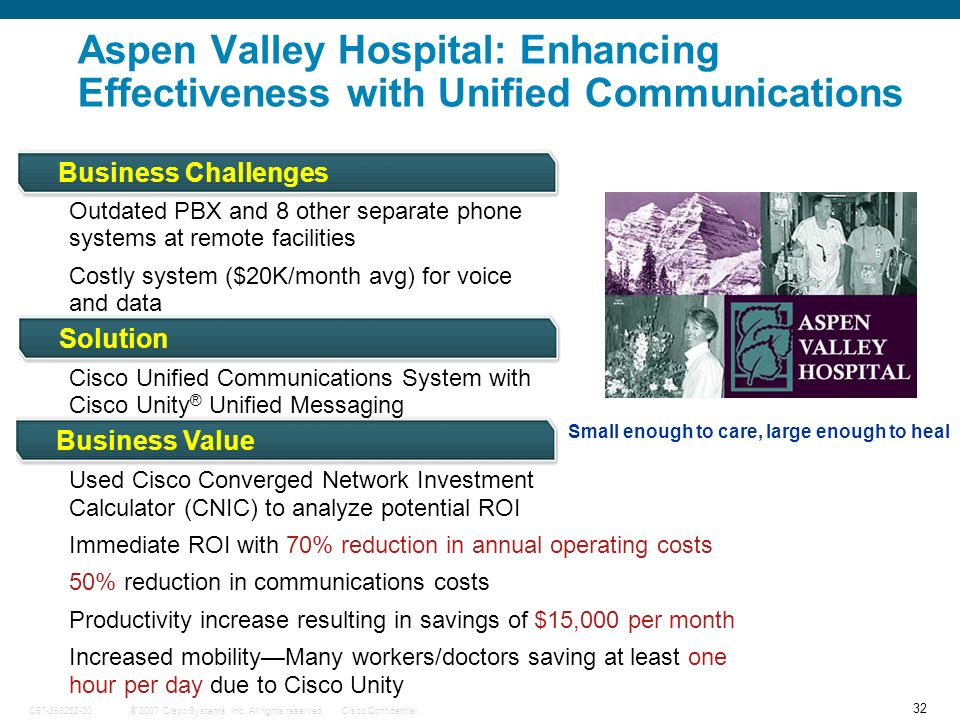 Aspen Valley Hospital: Enhancing Effectiveness with Unified Communications