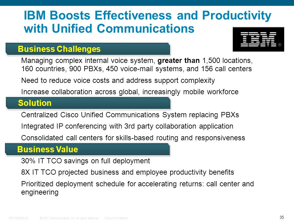 IBM Boosts Effectiveness and Productivity with Unified Communications