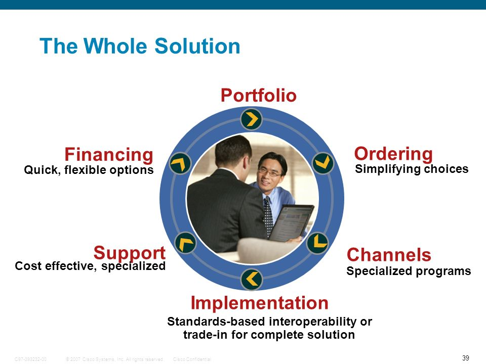 Standards-based interoperability or trade-in for complete solution