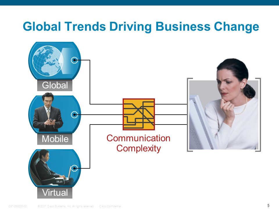 Global Trends Driving Business Change