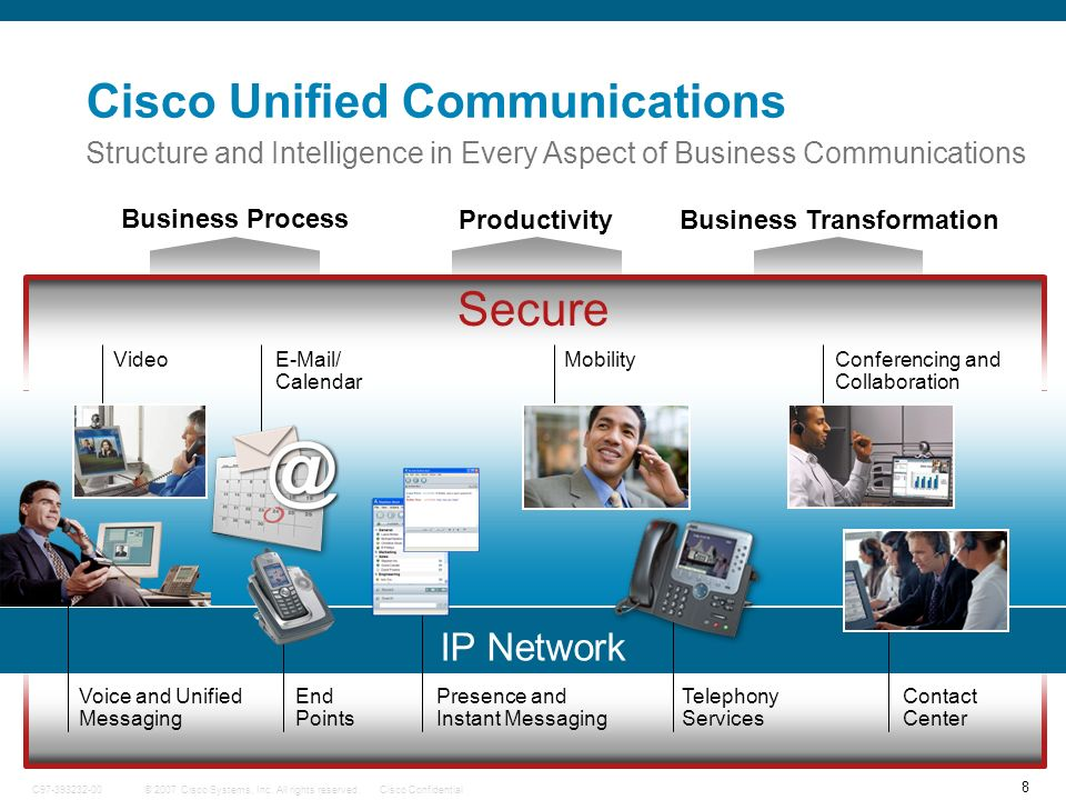 Cisco Unified Communications