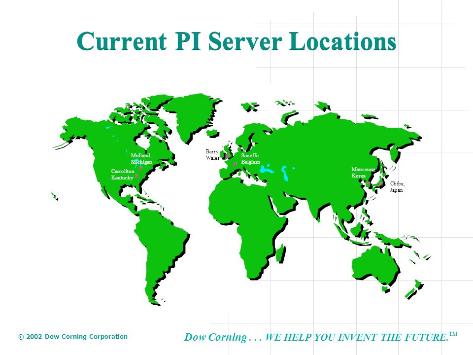 Current PI Server Locations