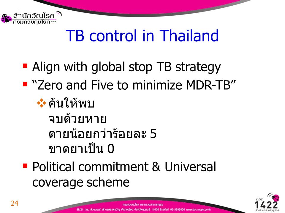 TB control in Thailand Align with global stop TB strategy