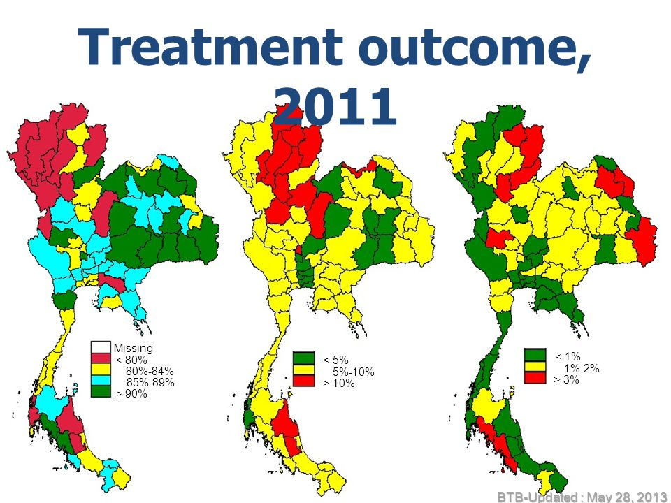 Treatment outcome, 2011 BTB-Updated : May 28, 2013 < 5% 5%-10%