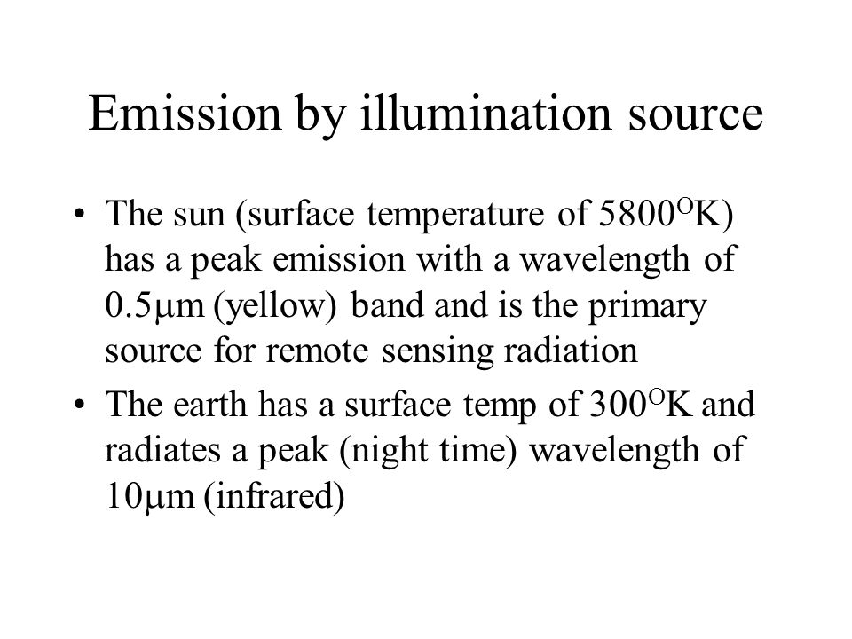 Emission by illumination source