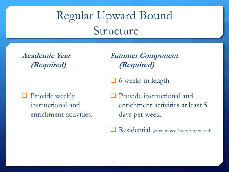 Regular Upward Bound Structure