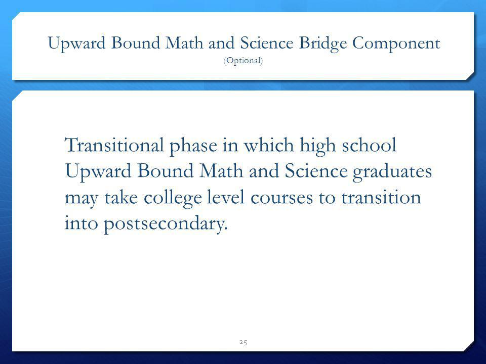 Upward Bound Math and Science Bridge Component (Optional)