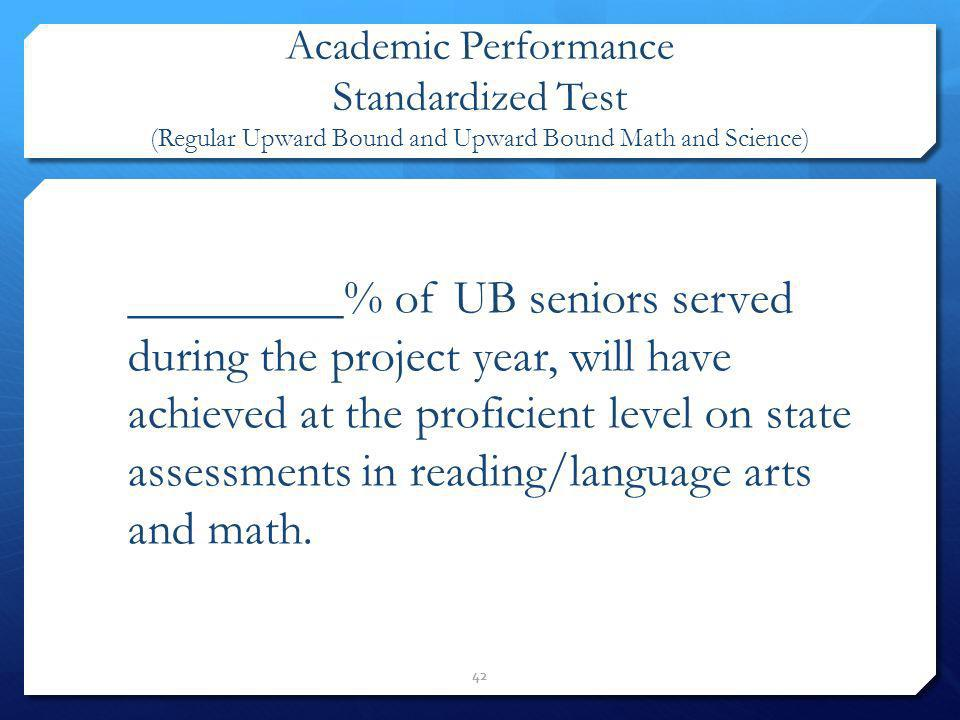 Academic Performance Standardized Test (Regular Upward Bound and Upward Bound Math and Science)