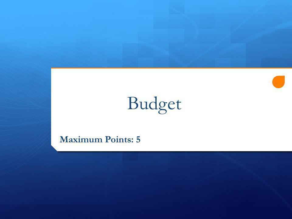 Budget Maximum Points: 5