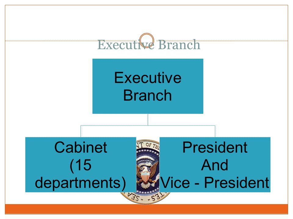 Executive Branch Branch Executive (15 departments) Cabinet