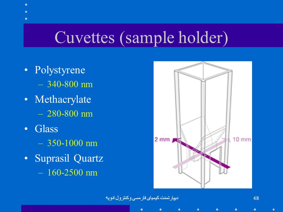 Cuvettes (sample holder)