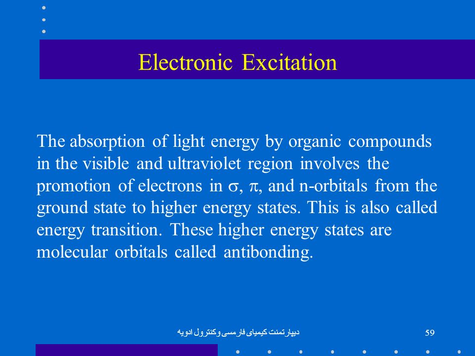 Electronic Excitation