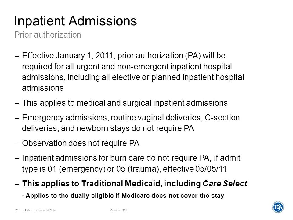 Inpatient Admissions Prior authorization