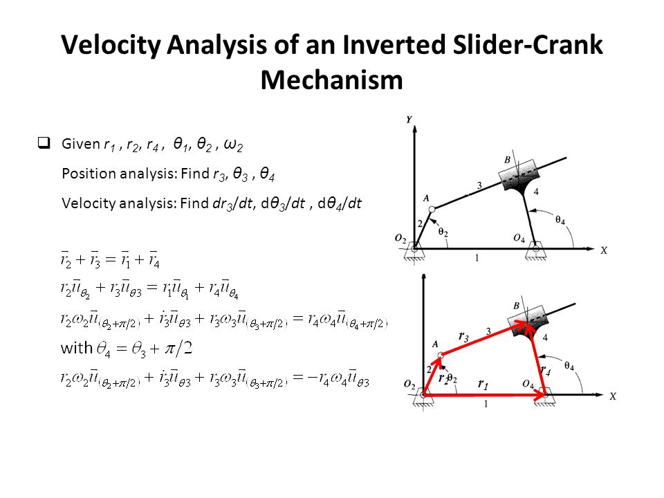 Mechanics of machines dr mohammad kilani ppt video online download 17 velocity ccuart Image collections