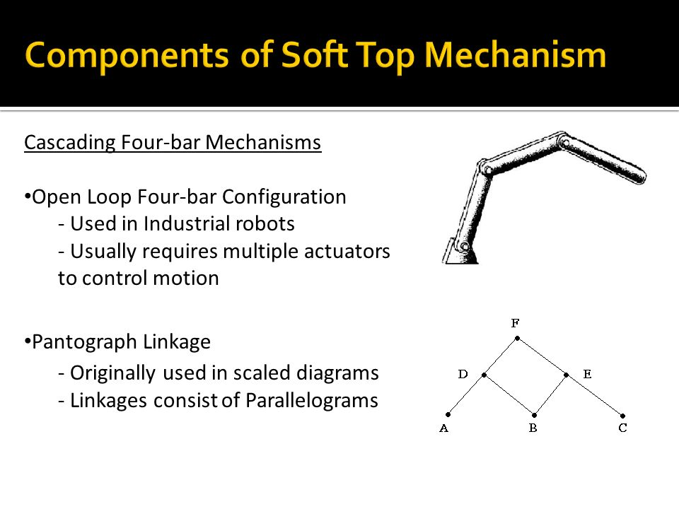 Components of Soft Top Mechanism