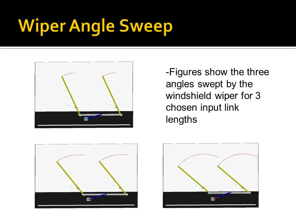 Wiper Angle Sweep -Figures show the three angles swept by the windshield wiper for 3 chosen input link lengths.
