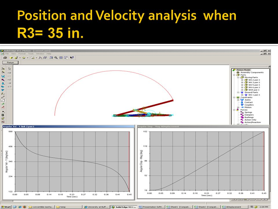 Position and Velocity analysis when R3= 35 in.