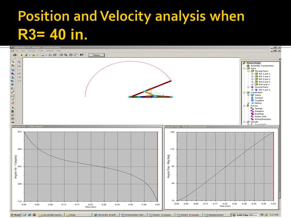 Position and Velocity analysis when R3= 40 in.