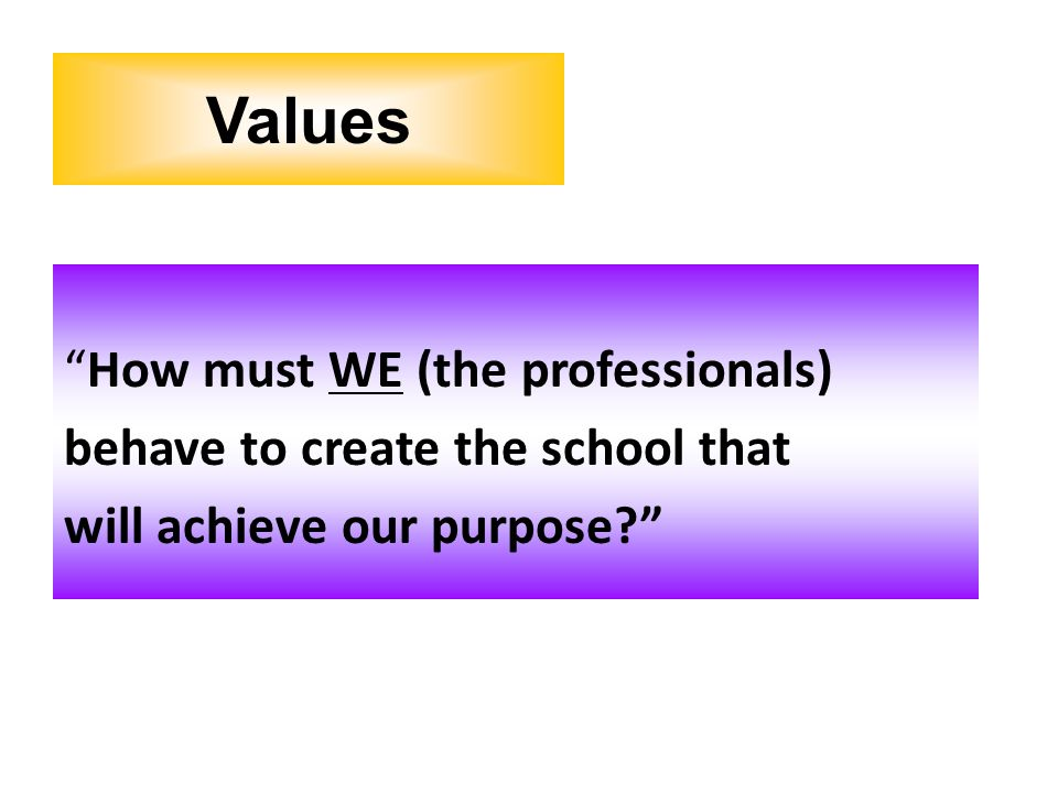 Values How must WE (the professionals) behave to create the school that will achieve our purpose