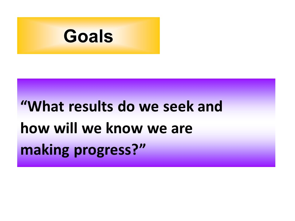 Goals What results do we seek and how will we know we are