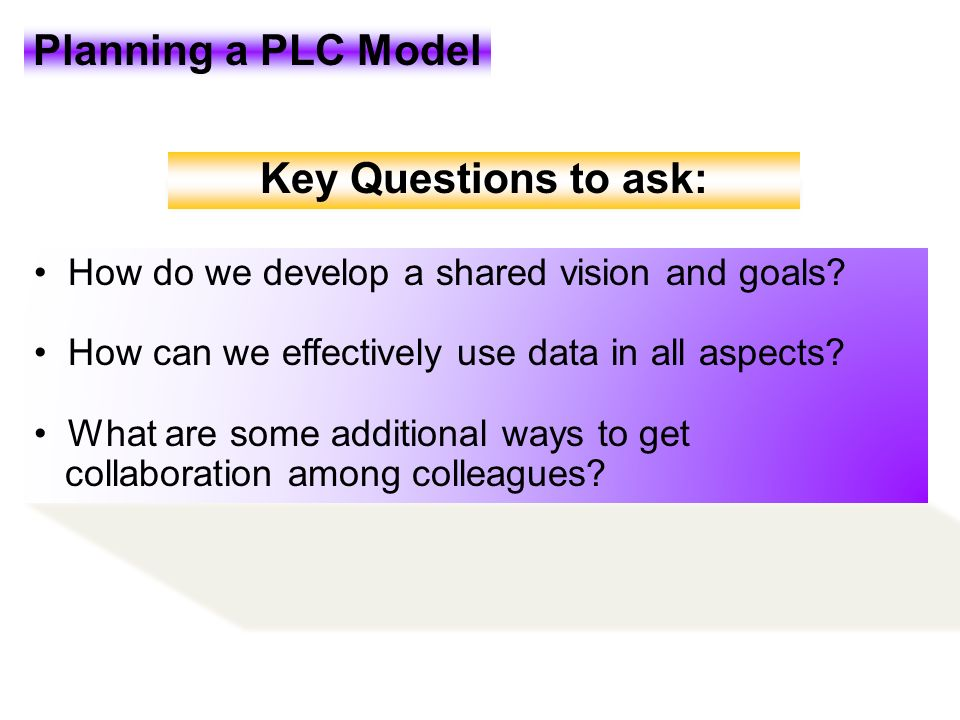 Planning a PLC Model Key Questions to ask: