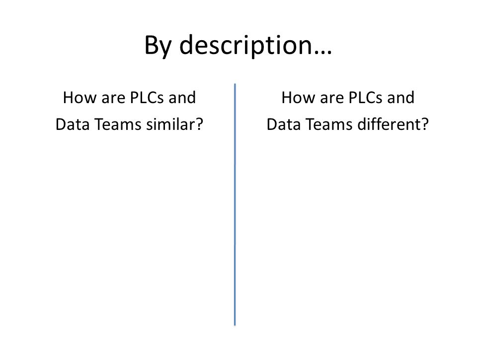 By description… How are PLCs and Data Teams similar