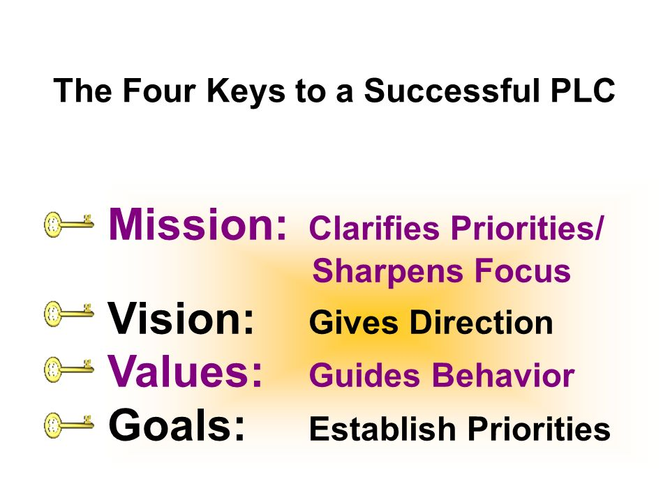 The Four Keys to a Successful PLC