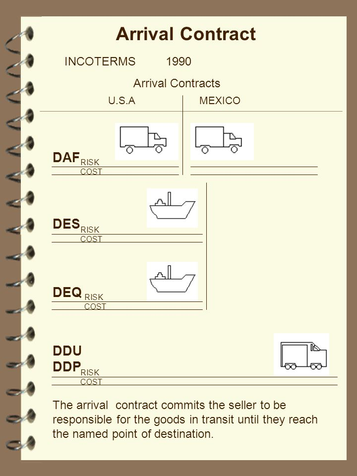 Arrival Contract DAF DES DEQ DDU DDP INCOTERMS 1990 Arrival Contracts