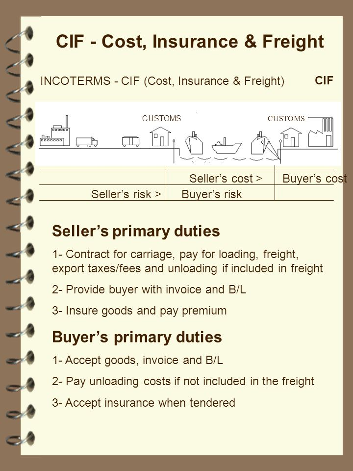 CIF - Cost, Insurance & Freight