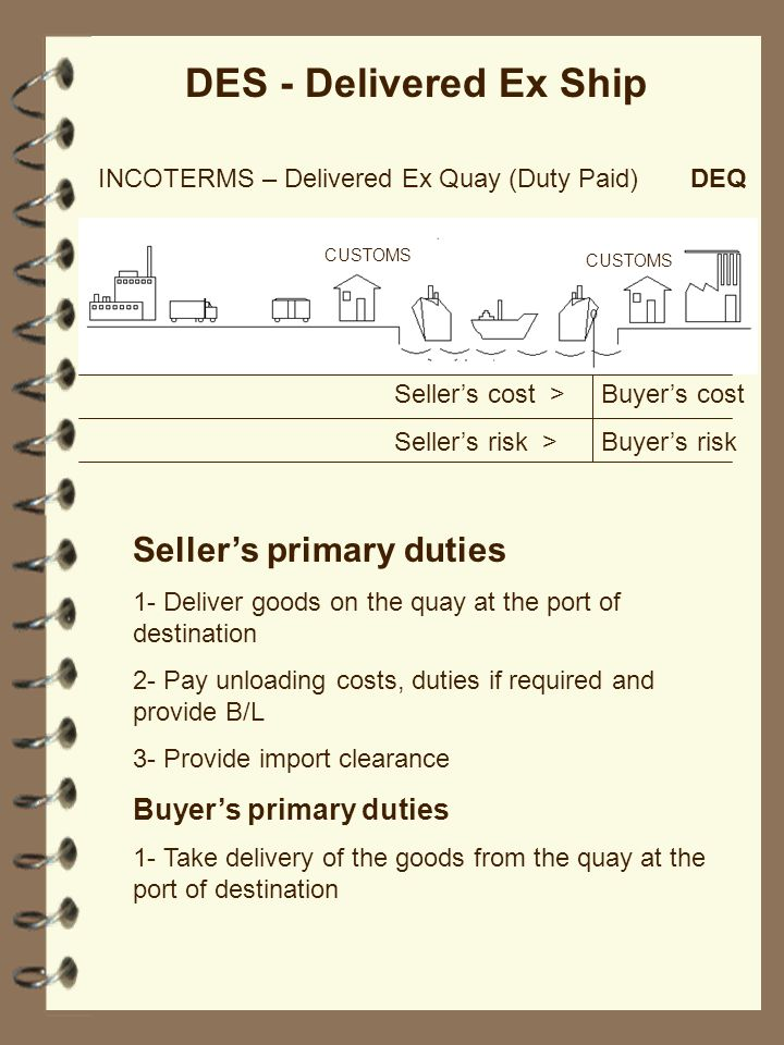 DES - Delivered Ex Ship Seller's primary duties Buyer's primary duties