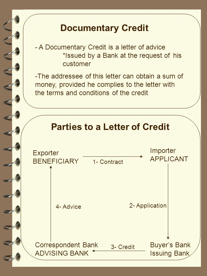 Parties to a Letter of Credit