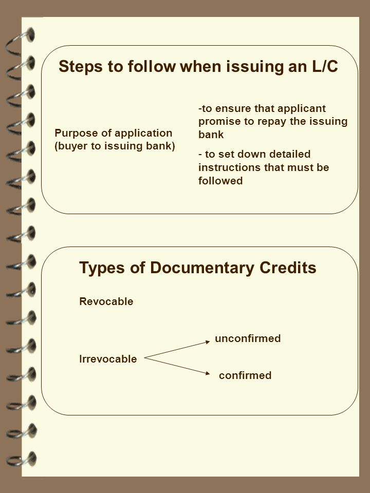 Steps to follow when issuing an L/C