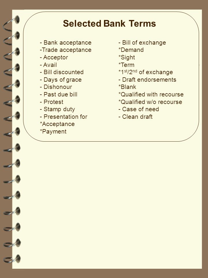 Selected Bank Terms