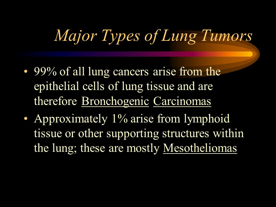 Major Types of Lung Tumors
