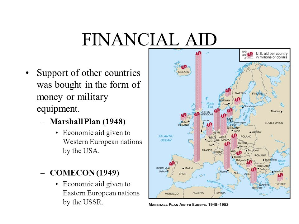 FINANCIAL AID Support of other countries was bought in the form of money or military equipment. Marshall Plan (1948)