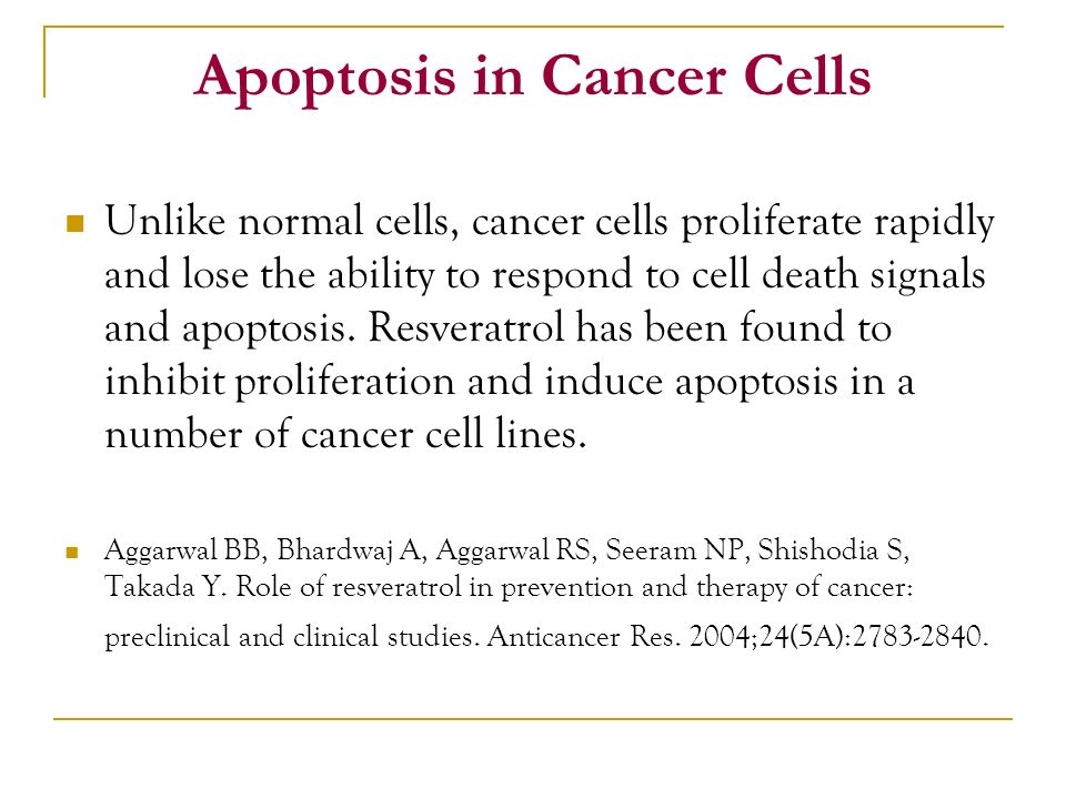 Apoptosis in Cancer Cells