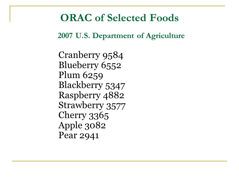 ORAC of Selected Foods 2007 U.S. Department of Agriculture