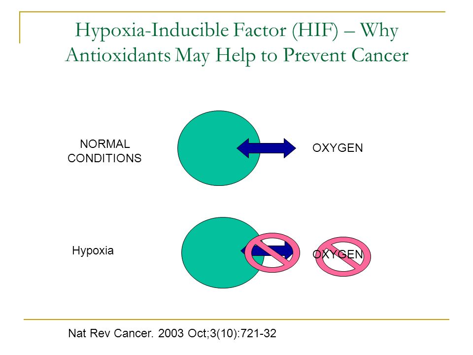 Hypoxia-Inducible Factor (HIF) – Why Antioxidants May Help to Prevent Cancer