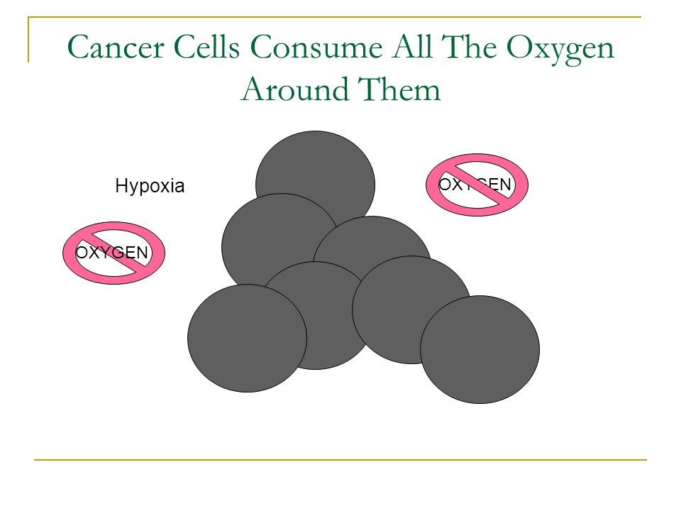 Cancer Cells Consume All The Oxygen Around Them