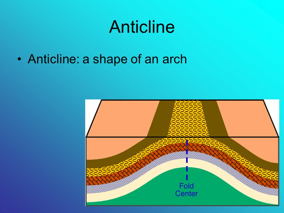 Anticline Anticline: a shape of an arch