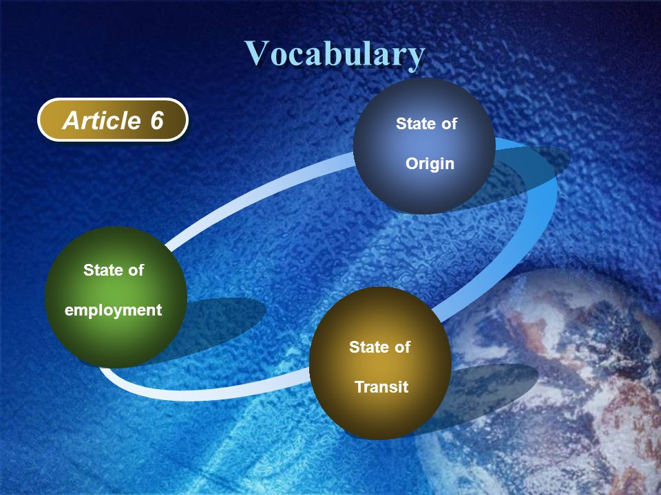 Vocabulary Article 2 Article 6 State of Origin State of employment