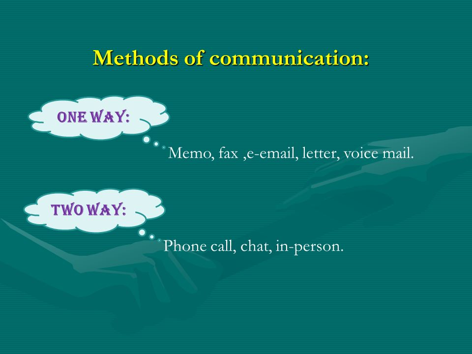 Methods of communication: